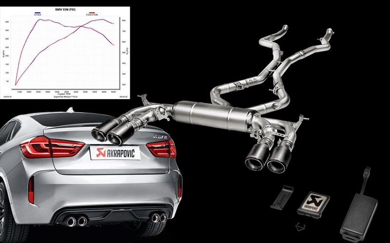 Выхлопная система AKRAPOVIC Evolution Line для BMW X6M F86
